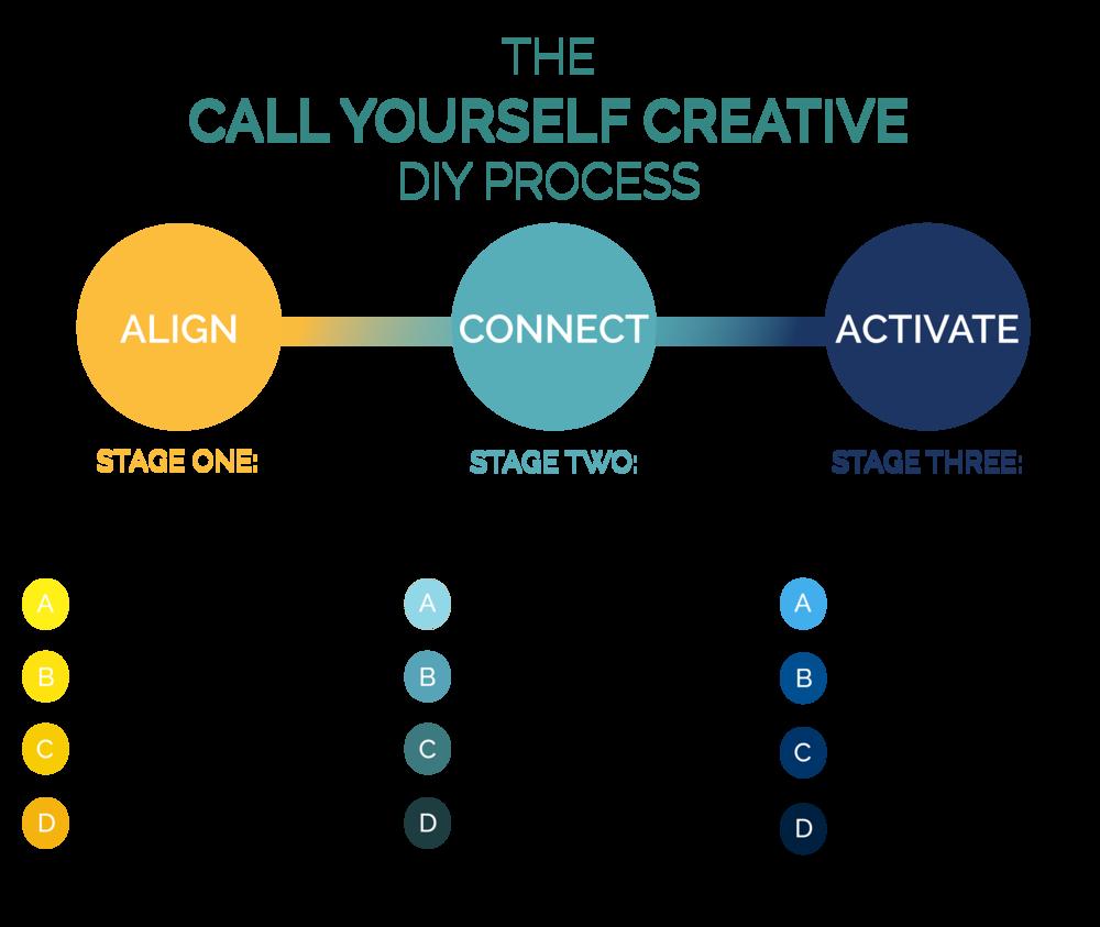 Colorado Creative Industries